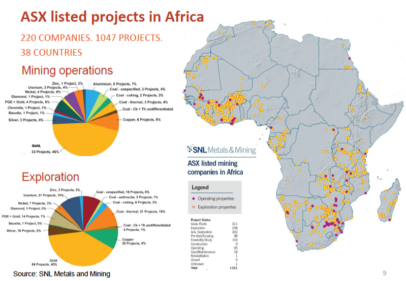 Gung-ho diggers quitting Africa in droves